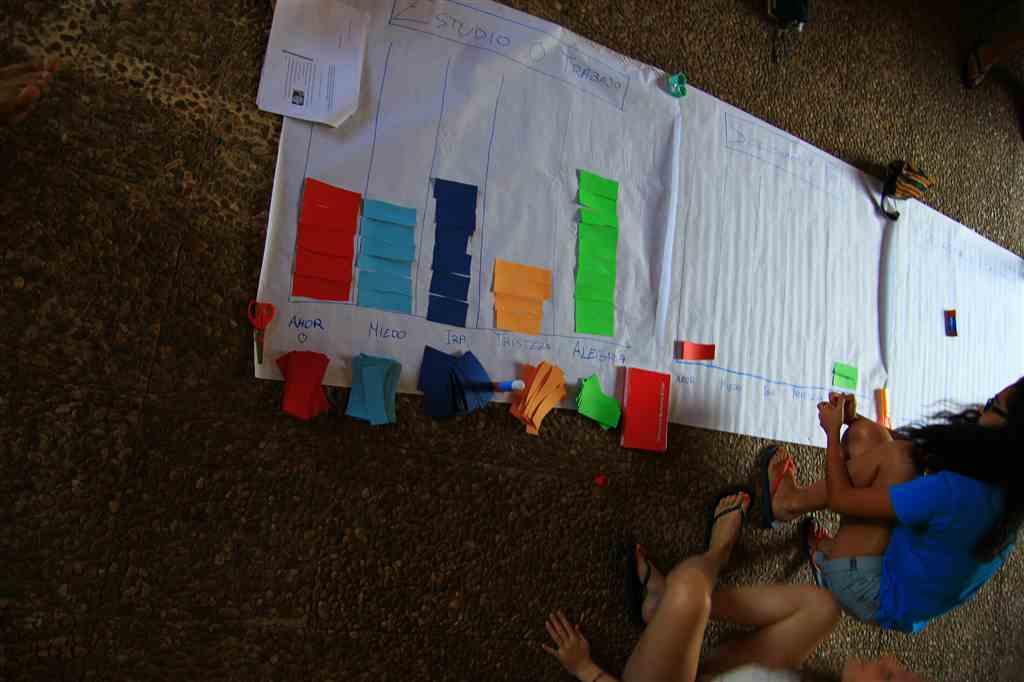 campamento-juventud-estudiante-catolica-jec-2016IMG 1742